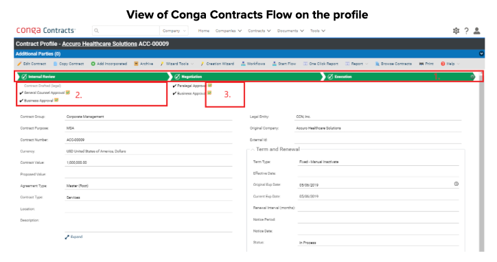 View of Conga Contracts Flow